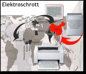 Karte Elektroschrott